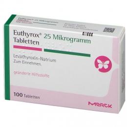 Euthyrox-ul poate fi găsit, din nou, în farmacii