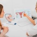 Ce procedură vă ajută să aflați dacă sunteți infertilă